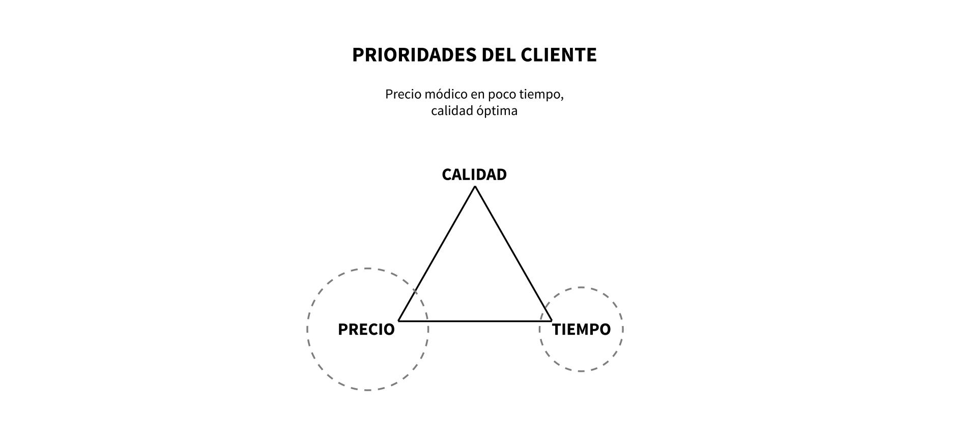 6_Esquema_Serra d´Or 1
