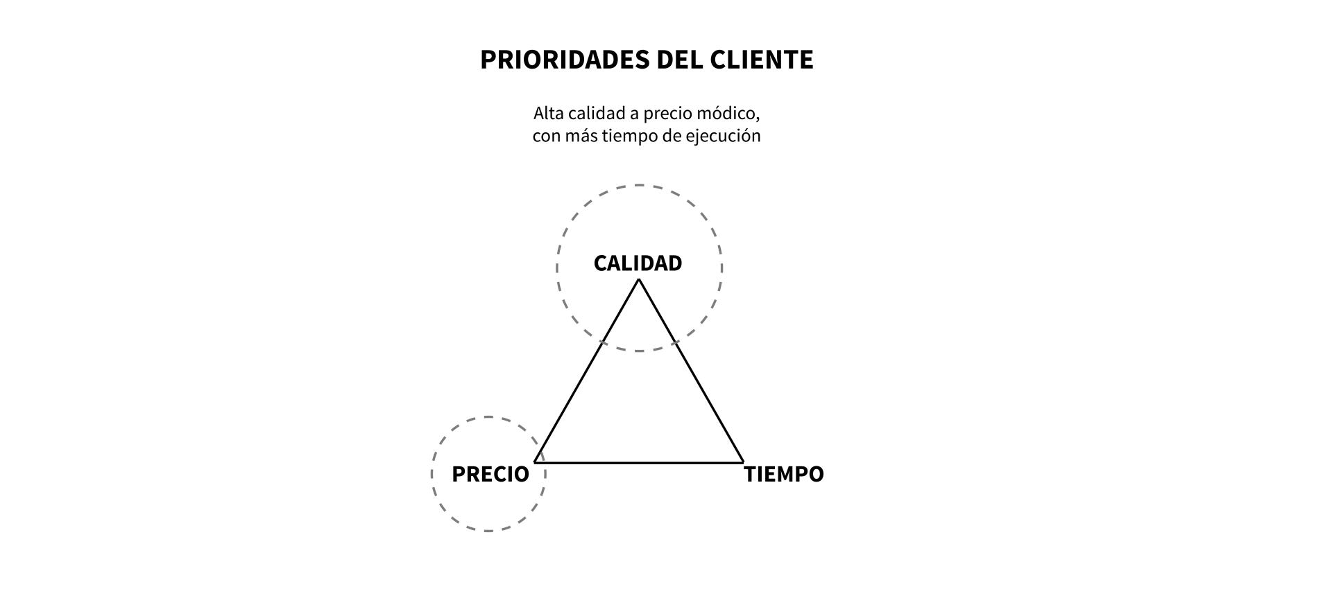 0_Esquema_Santa Peronella